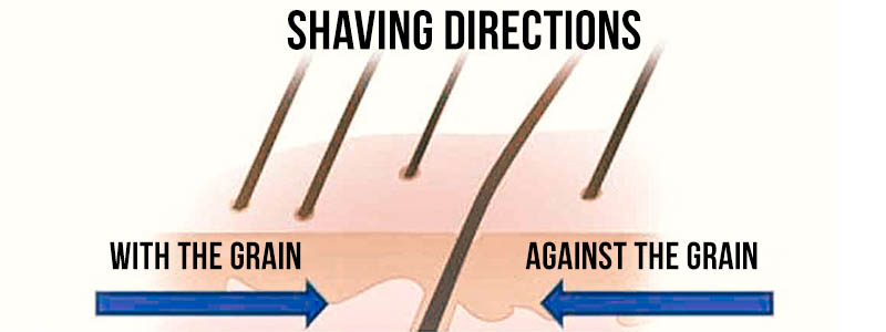Should men shave pubic hair